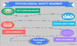 Blog+-+Psychological+Safe-e52a7421de17b7b9e89aa113046ce0fff95e4960