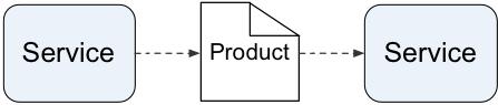 sim-product-inline-f78d059dded5586931cd912130bd56773dcf3765