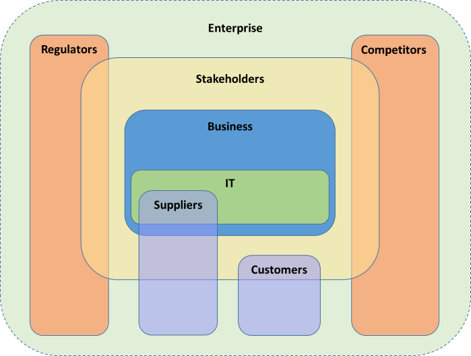 The_Enterprise-a4f61a5035e574ef2f1bb990352d52654dd42155