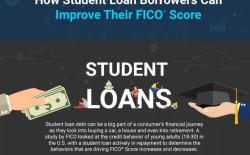 Student-loans-FICO-Scores-a5fd776fb8b9376d62253bd3c121134b161eb81e