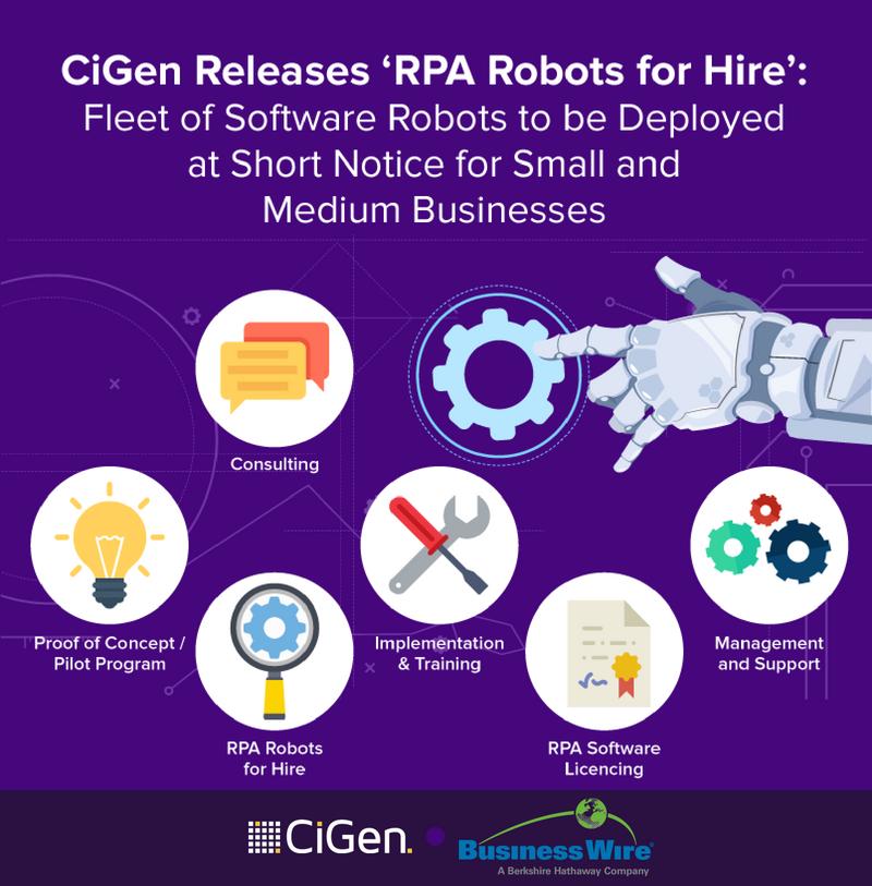 CiGen-robotic-process-aut-868bcf2d74ab1b978521cc3ac9a8440e4da34bb5