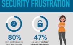 Security-measyres-frustra-191f8480c7590de0f9e7032bcfddd90cda68e3ac