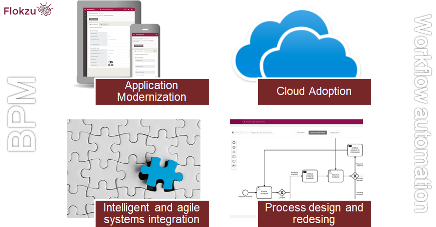 Digital Transformation from a BPM Perspective - 4 main working areas