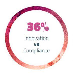 innovation vs compliance