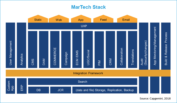 MarTech-Example-2.png