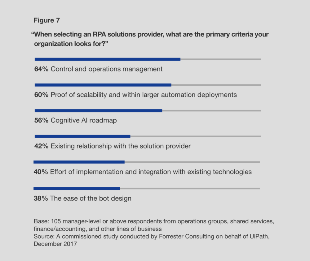 CiGen-Australia-RPA-in-2019-How-to-Choose-the-Best-Robotic-Process-Automation-Tool-for-Your-Company.png