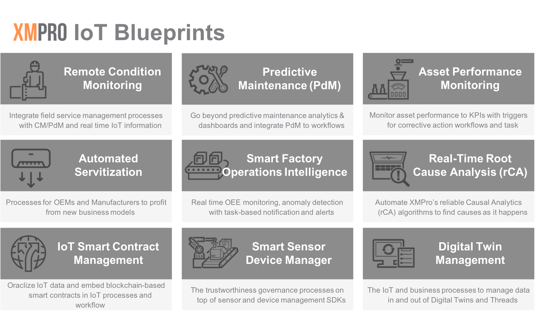 XMPro IoT Blueprints