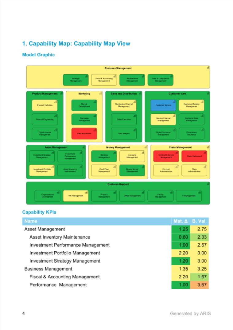 Capability Summary Document - Sample 1