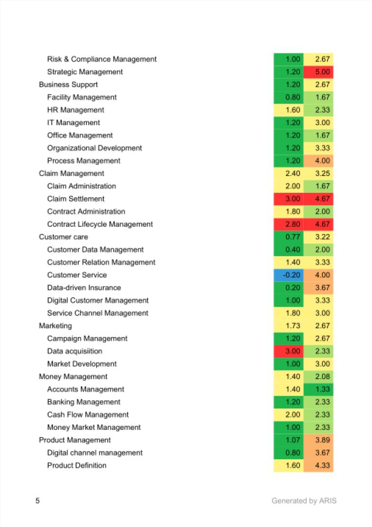 Capability Summary Document - Sample 2