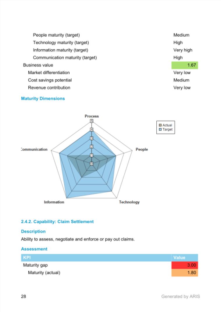 Capability Summary Document - Sample 4