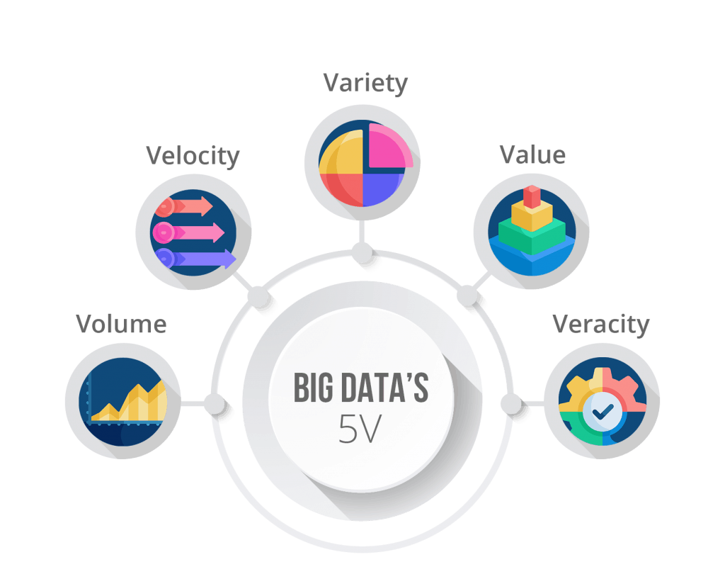 What is Big Data? - BPI - The destination for everything process related