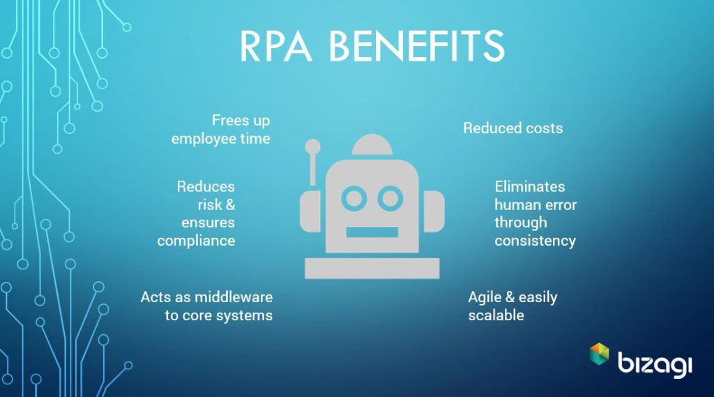 RPA project benefits