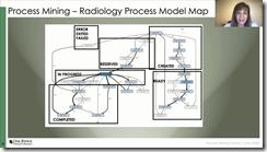 Process Mining Camp 2020 (13)
