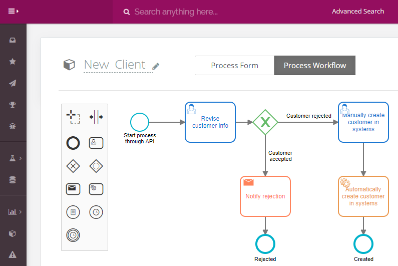 Instead of using an open source workflow, this example integrates a commercial BPM Suite. New Client process example with API integration