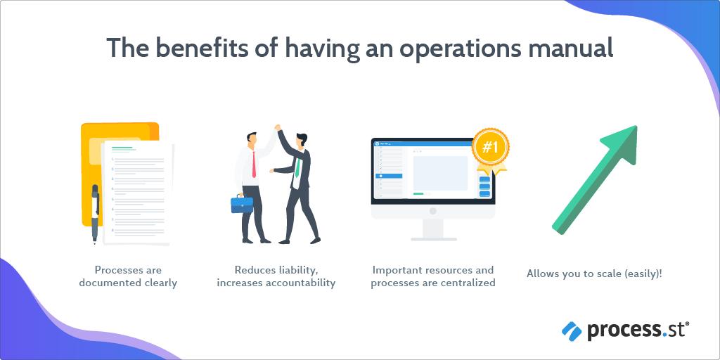 Operations Manual Benefits