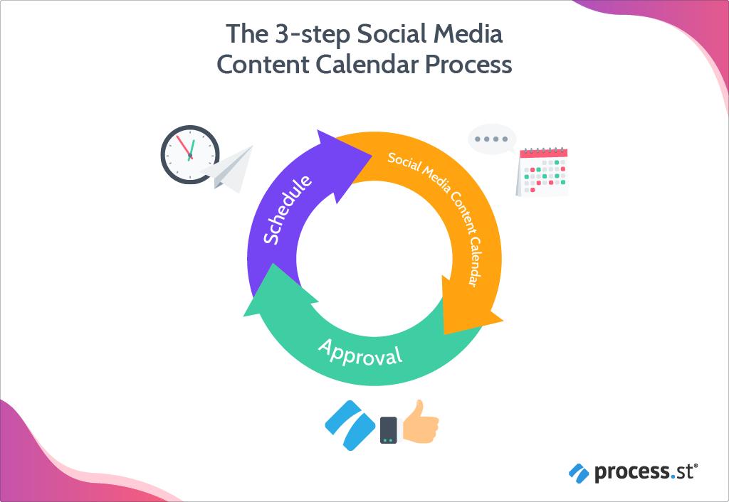 editorial-calendar-social-media
