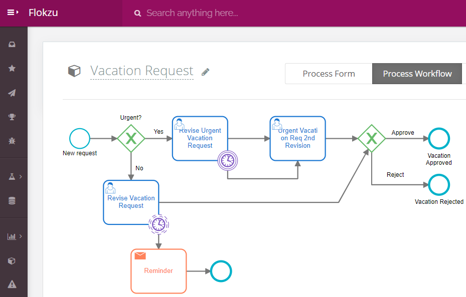 Workflow of an HR form to receive Vacation Requests at Flokzu.