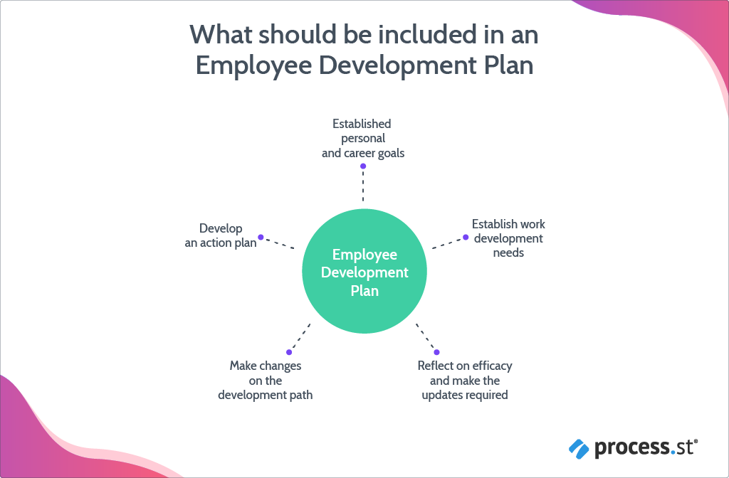 employee_development_plan_image-21