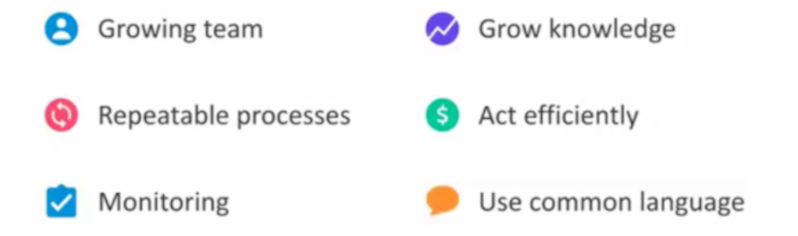 How Salesforce use Process Street for customer success