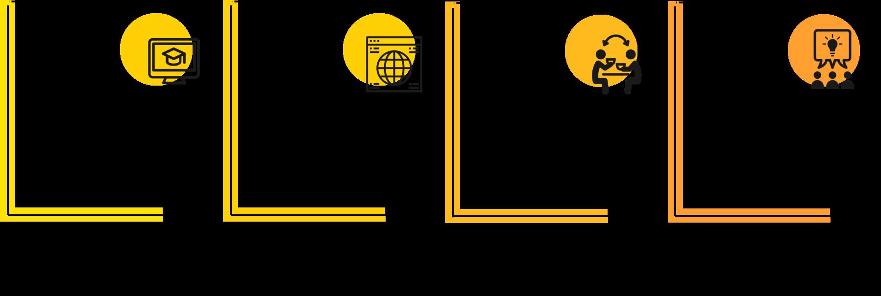 Evolution-Corporate-eLearning