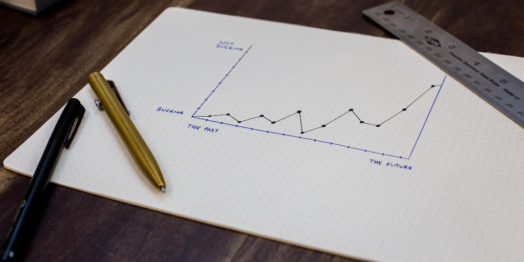 OKR vs KPI