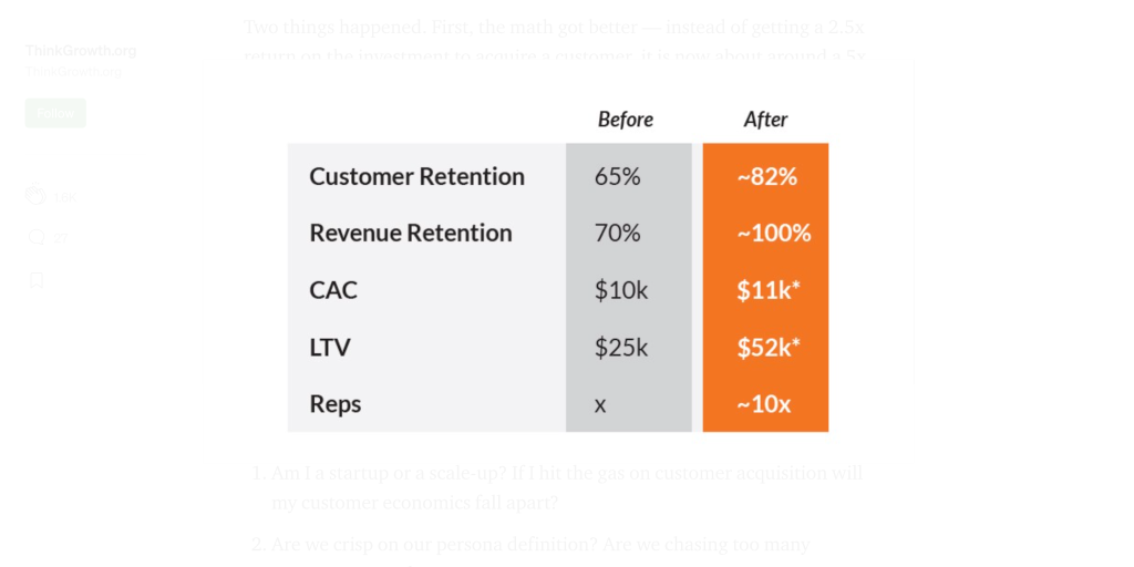 product-led-growth-hubspot