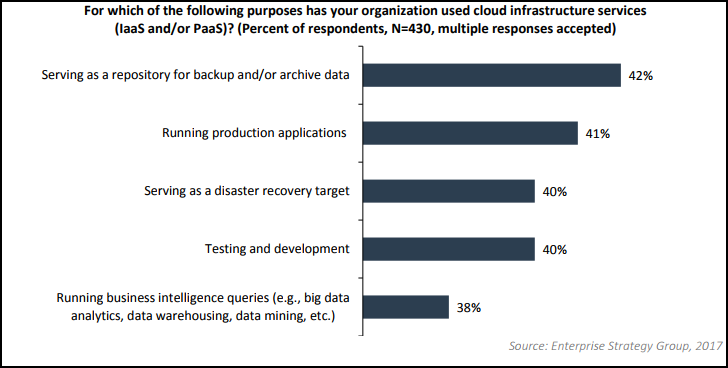 Top 7 reasons why it is important to backup your files in today's age of cyberthreats 5