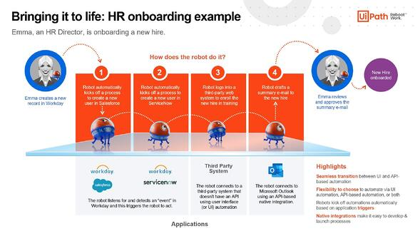 human-resources-onboarding-automation-example