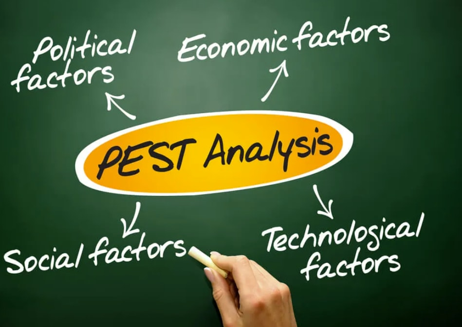 image showing the 4 factors in PEST analysis