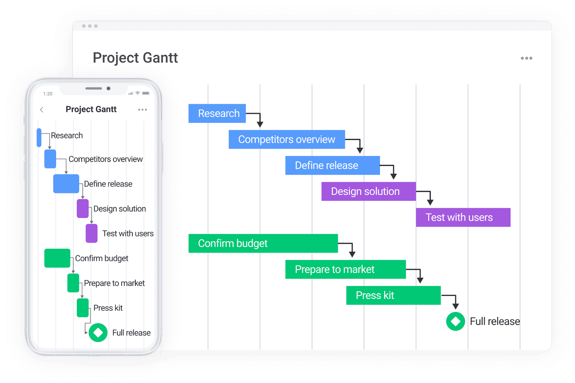 Gantt charts in monday.com look beautiful on the web and on mobile apps.