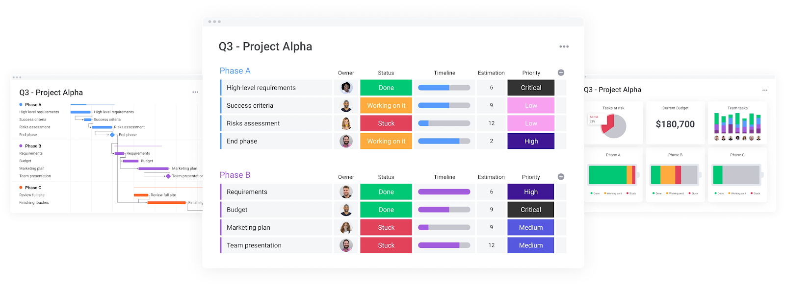 monday.com allows users to organize their entire project in one central location.