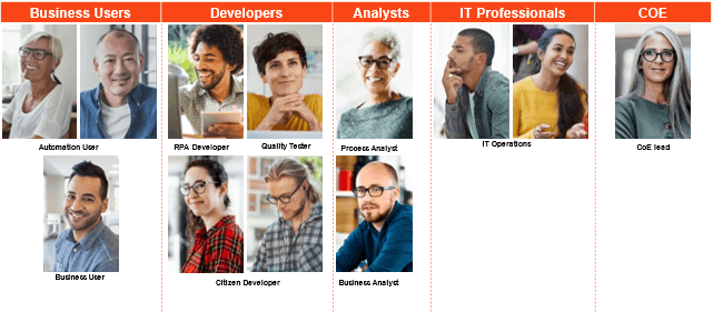 automation-user-personas