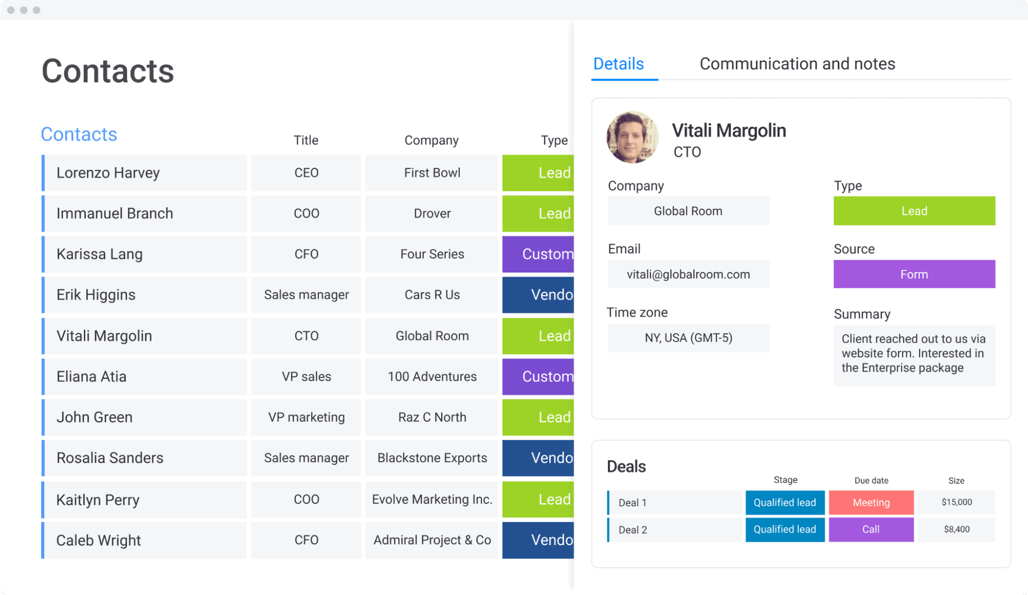 monday.com customer profile example