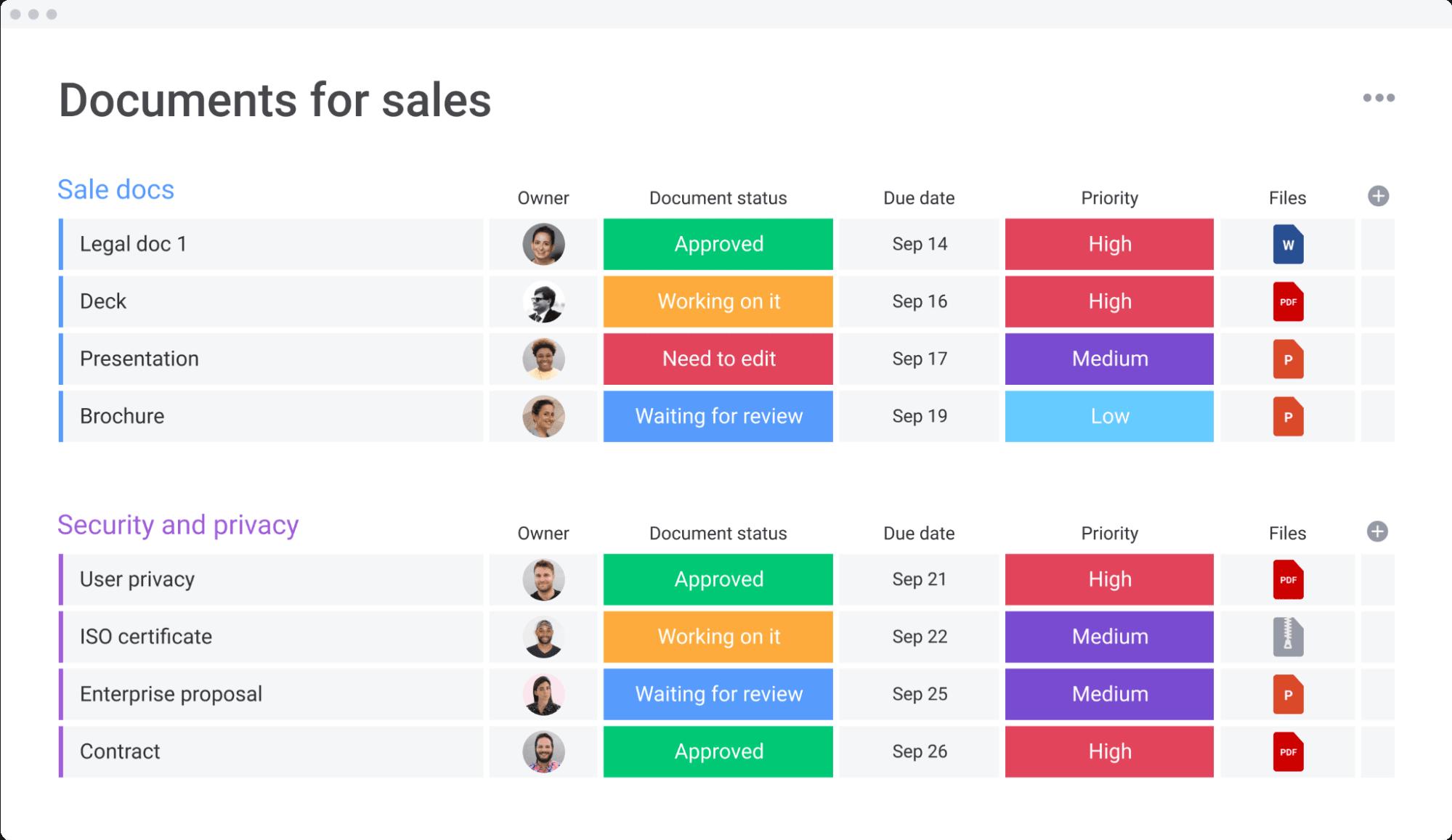 monday.com sales document tracker template
