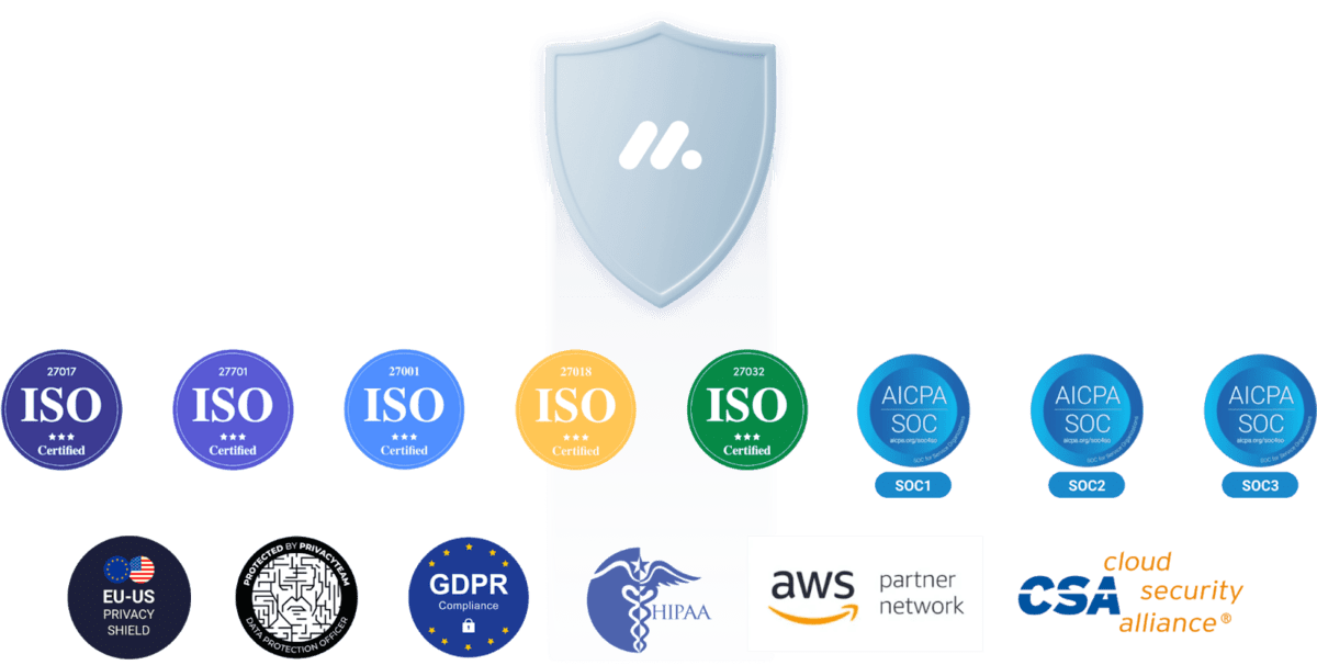 monday.com's security certifications