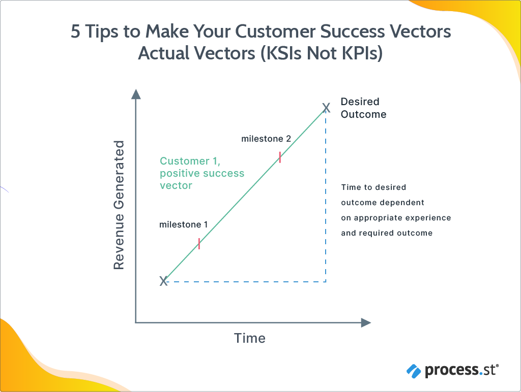 Customer Success 2.0 The Essential Software Stack to Execute McKinsey's Model_additional-08 (1)