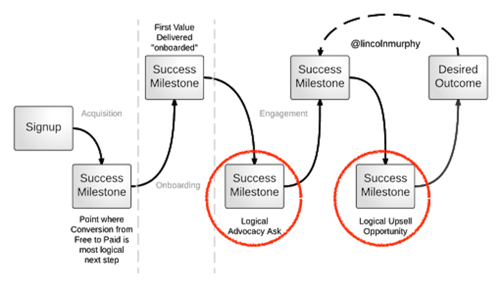 Customer-journey-map1
