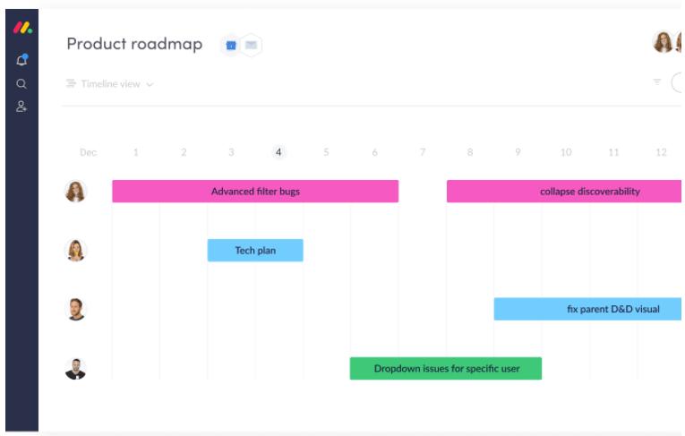 screenshot showing monday.com product roadmap