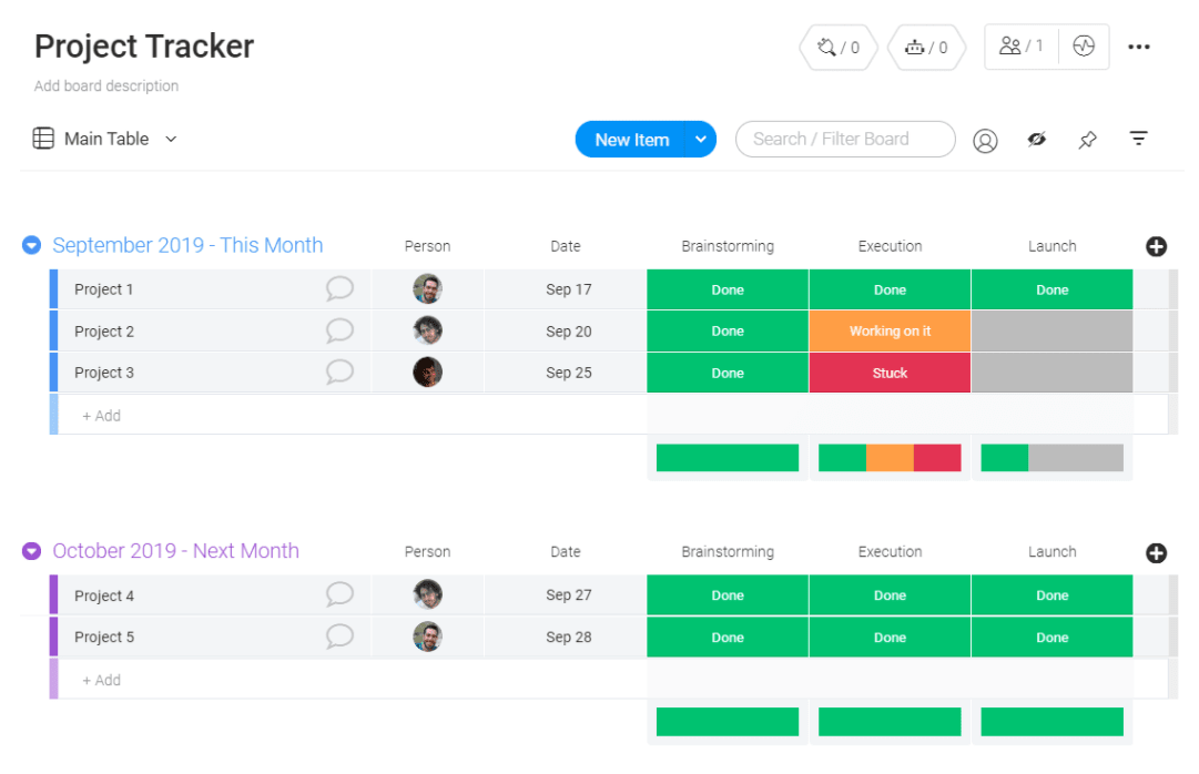 project manager leadership project tracker template