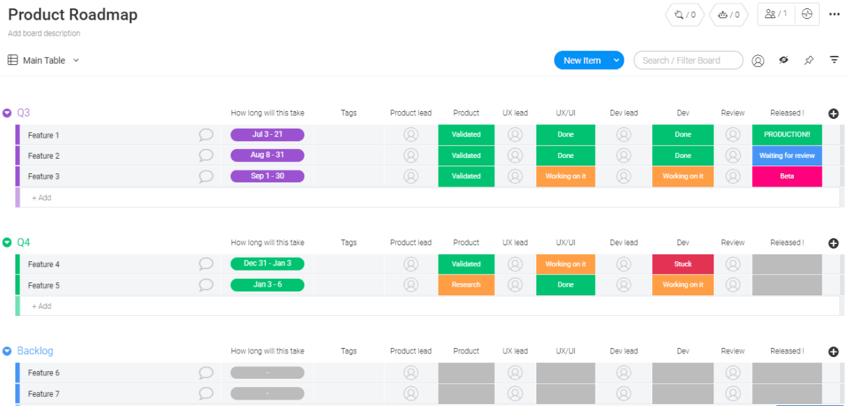 project manager execution product roadmap template
