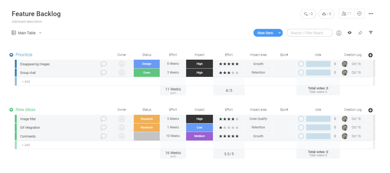 The feature backlog template is an essential list the product manager uses to effectively track the running list of features the stakeholder group wants.