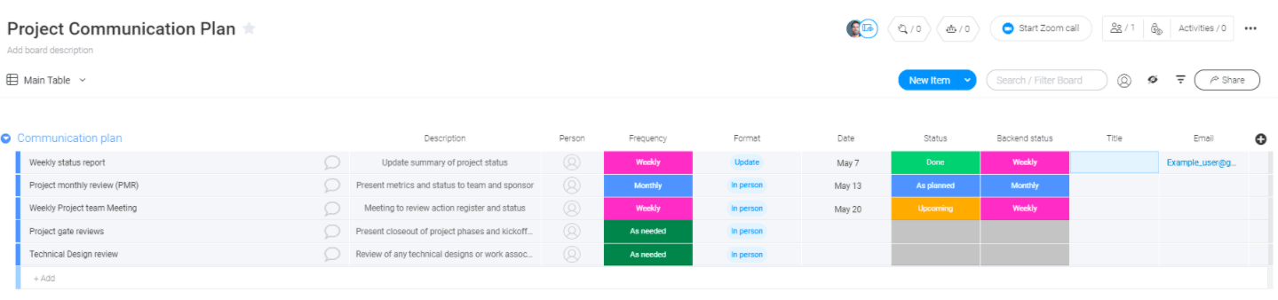 monday.com project communication plan