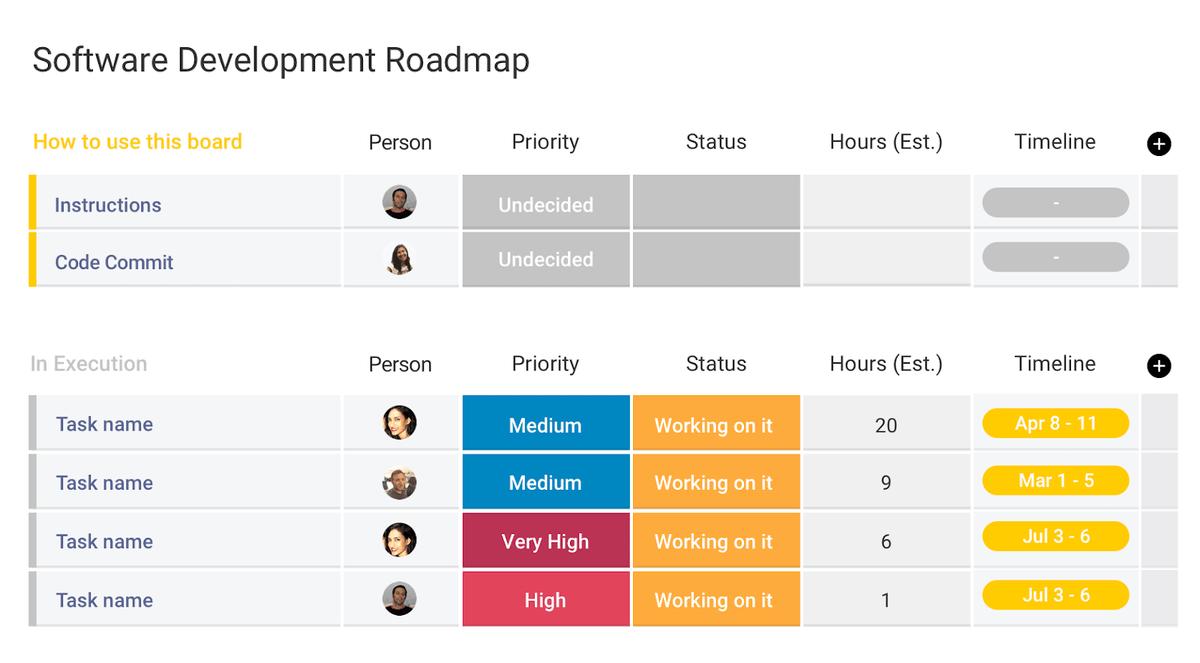 monday.com's product roadmap template