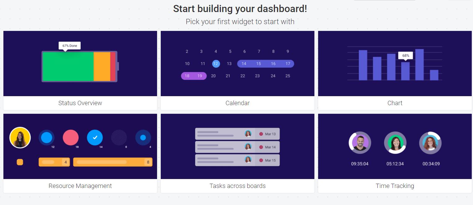 New monday.com dashboard tutorial