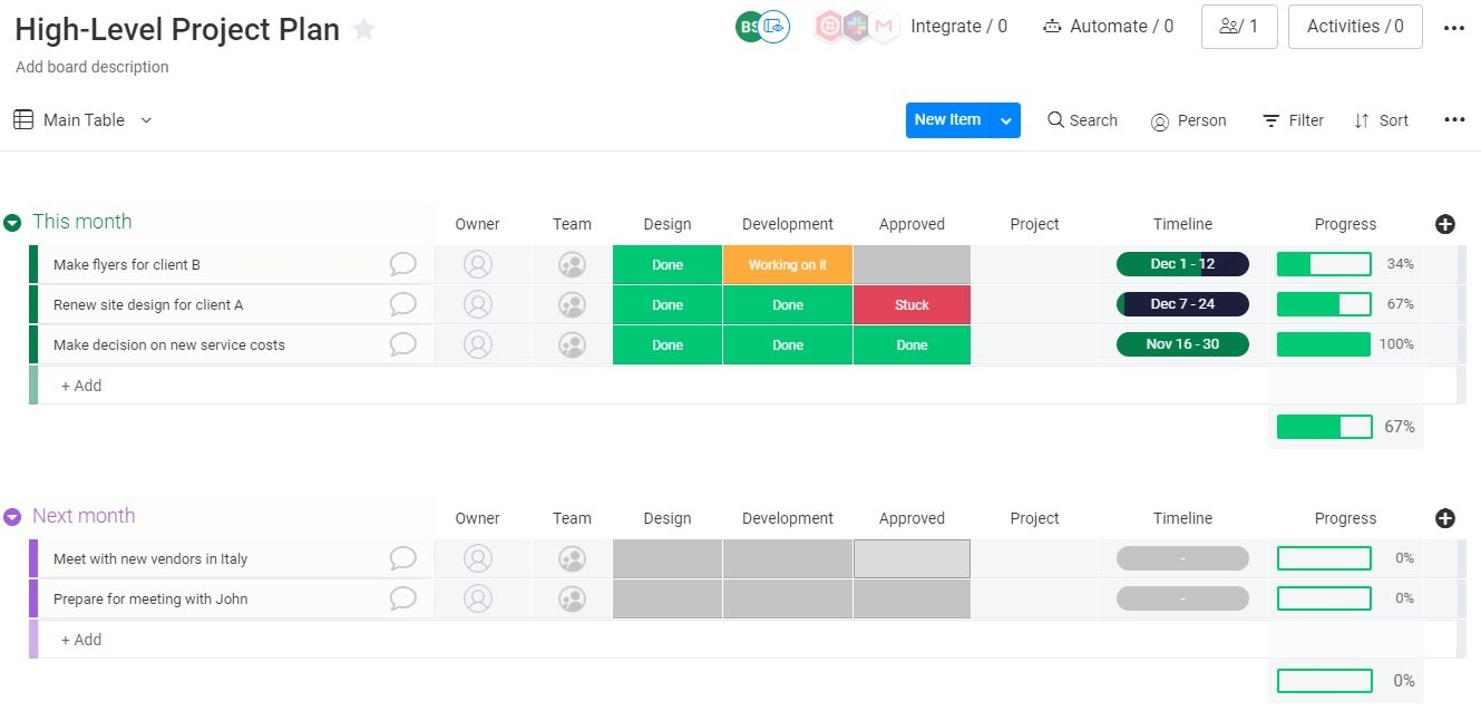 High-level project plan template in monday UI