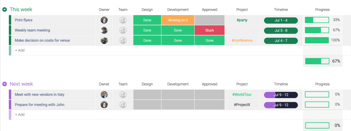 Screenshot of the high-level project plan template from monday.com