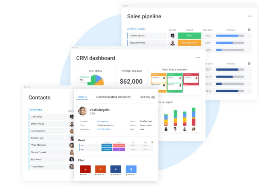 screenshot showing monday.com dashboards for sales teams