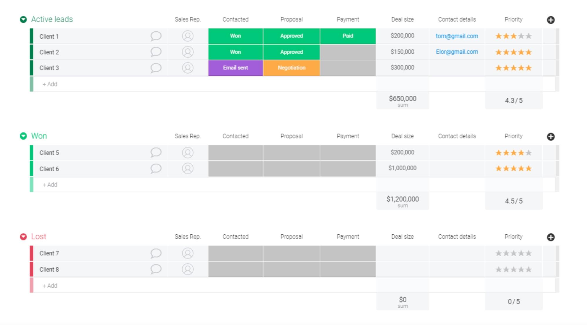 monday.com lead management template