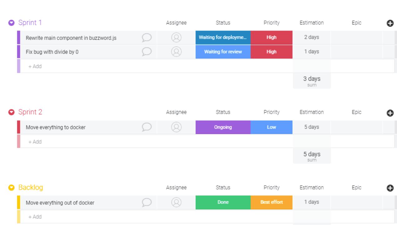 screenshot showing monday.com sprint planning template