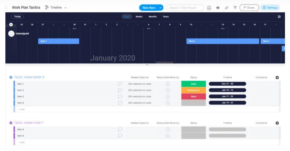 monday.com work plan template